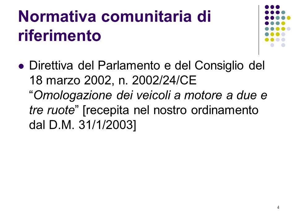 3 Normativa nazionale di riferimento Codice della strada; Regolamento di esecuzione e di attuazione al CdS; Decreti ministeriali di recepimento delle