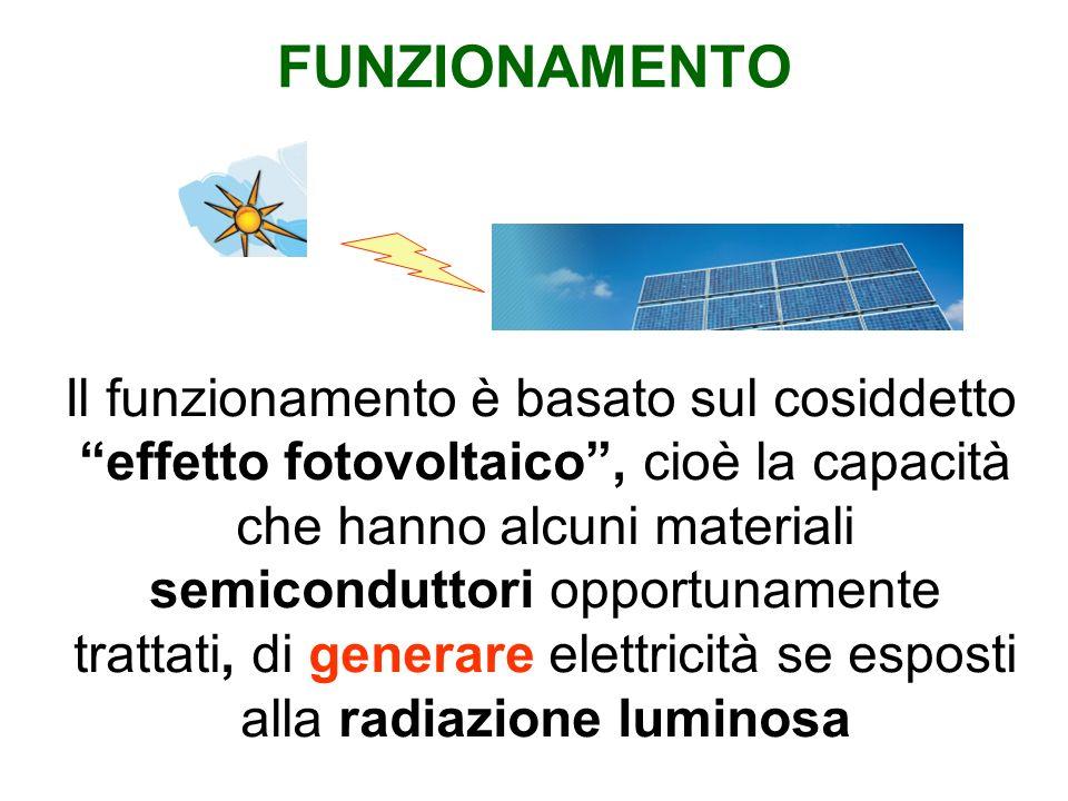 FUNZIONAMENTO Il funzionamento è basato sul cosiddetto effetto fotovoltaico, cioè la capacità che hanno alcuni materiali semiconduttori opportunamente trattati, di generare elettricità se esposti alla radiazione luminosa