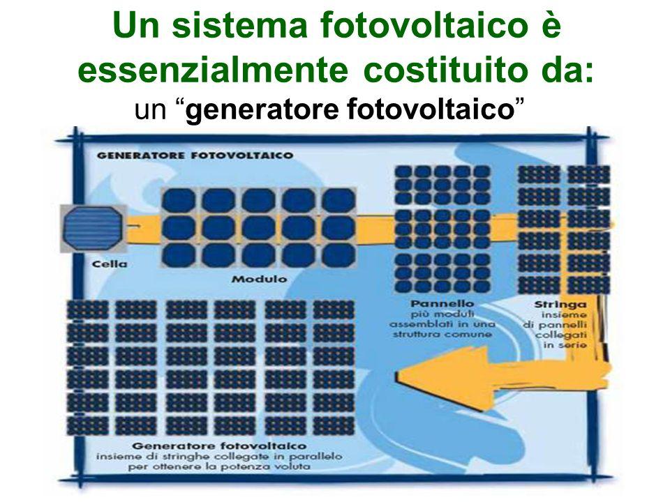Un sistema fotovoltaico è essenzialmente costituito da: un generatore fotovoltaico