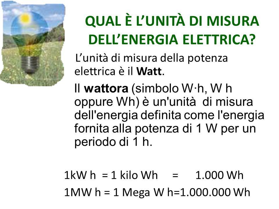 QUAL È LUNITÀ DI MISURA DELLENERGIA ELETTRICA. Lunità di misura della potenza elettrica è il Watt.