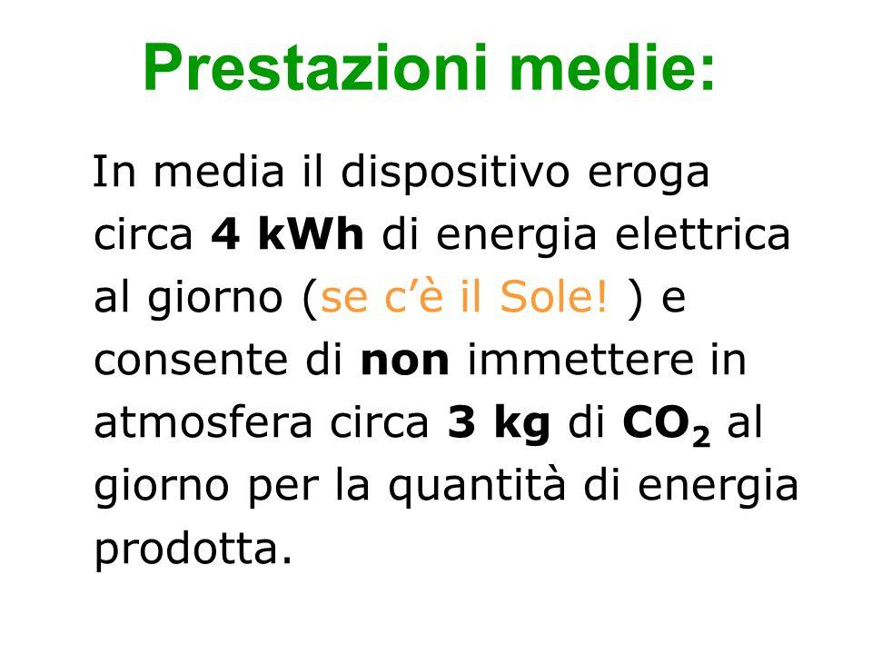 In media il dispositivo eroga circa 4 kWh di energia elettrica al giorno (se cè il Sole.