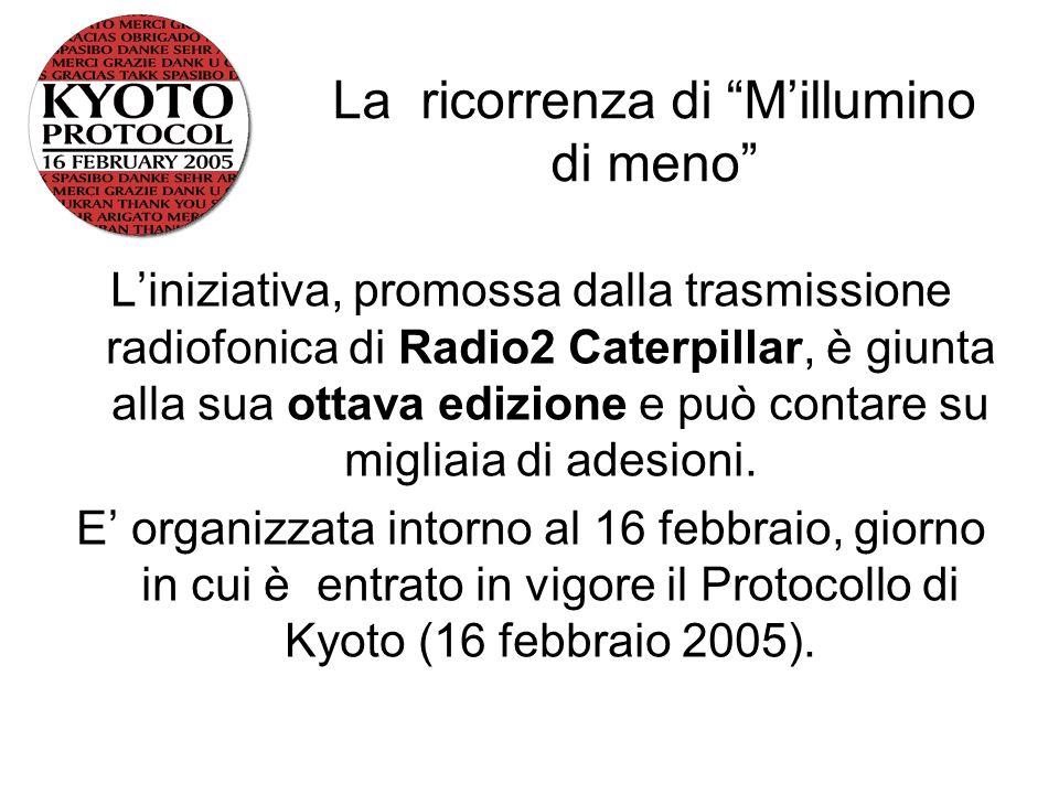 La ricorrenza di Millumino di meno Liniziativa, promossa dalla trasmissione radiofonica di Radio2 Caterpillar, è giunta alla sua ottava edizione e può contare su migliaia di adesioni.