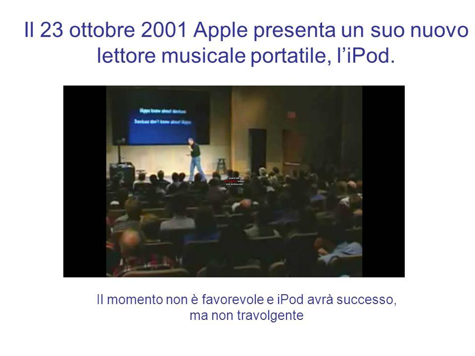 Il 23 ottobre 2001 Apple presenta un suo nuovo lettore musicale portatile, liPod. Qui metterò il video Il momento non è favorevole e iPod avrà success