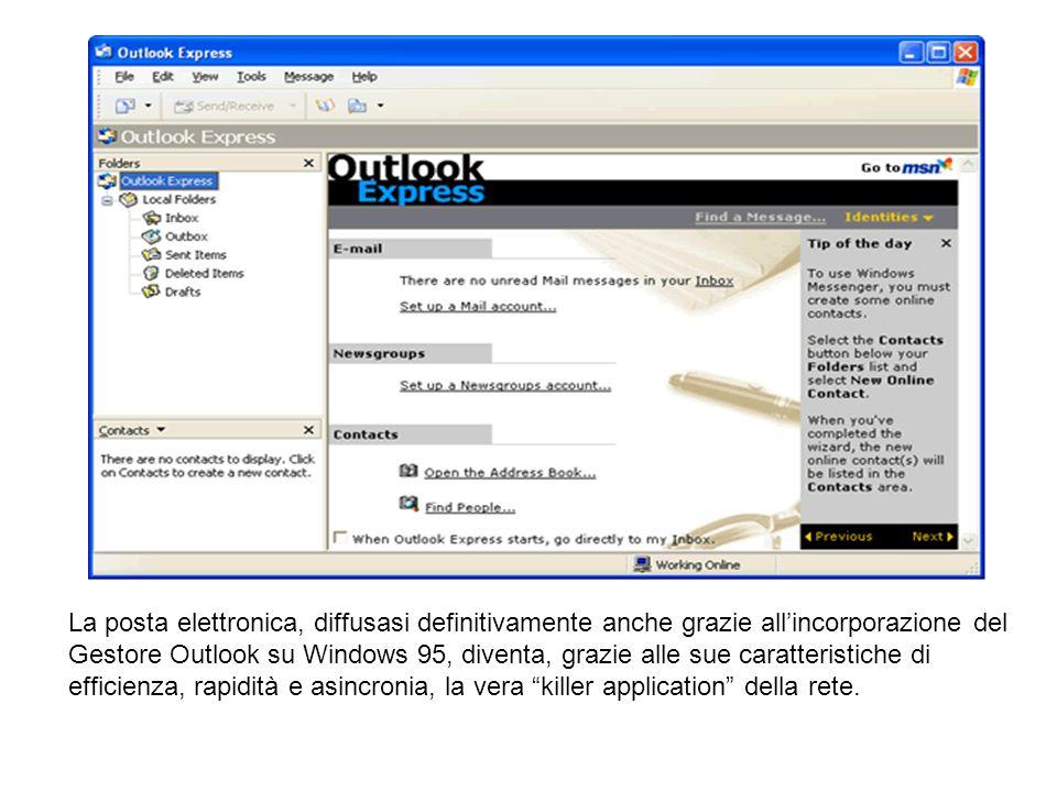La posta elettronica, diffusasi definitivamente anche grazie allincorporazione del Gestore Outlook su Windows 95, diventa, grazie alle sue caratterist