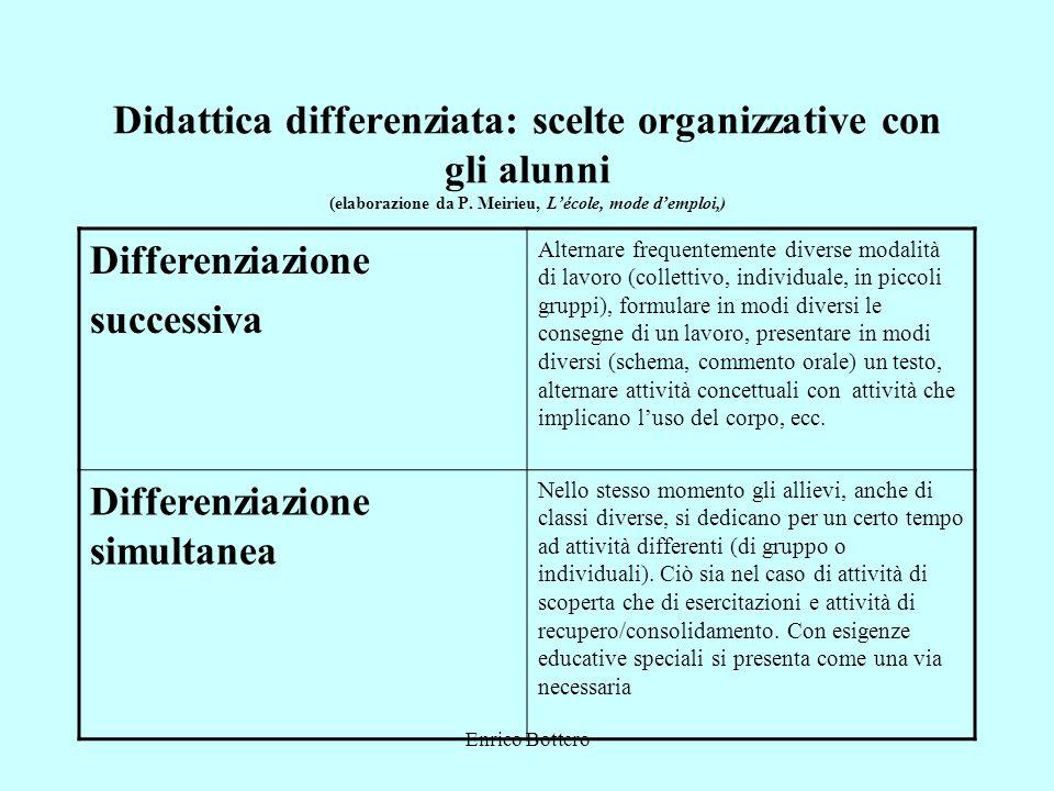Enrico Bottero Didattica differenziata: scelte organizzative con gli alunni (elaborazione da P. Meirieu, Lécole, mode demploi,) Differenziazione succe