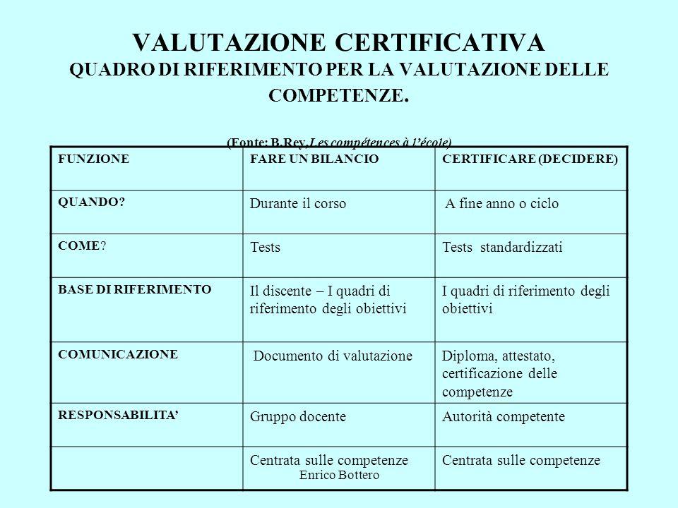 Enrico Bottero VALUTAZIONE CERTIFICATIVA QUADRO DI RIFERIMENTO PER LA VALUTAZIONE DELLE COMPETENZE. (Fonte: B.Rey,Les compétences à lécole) FUNZIONEFA