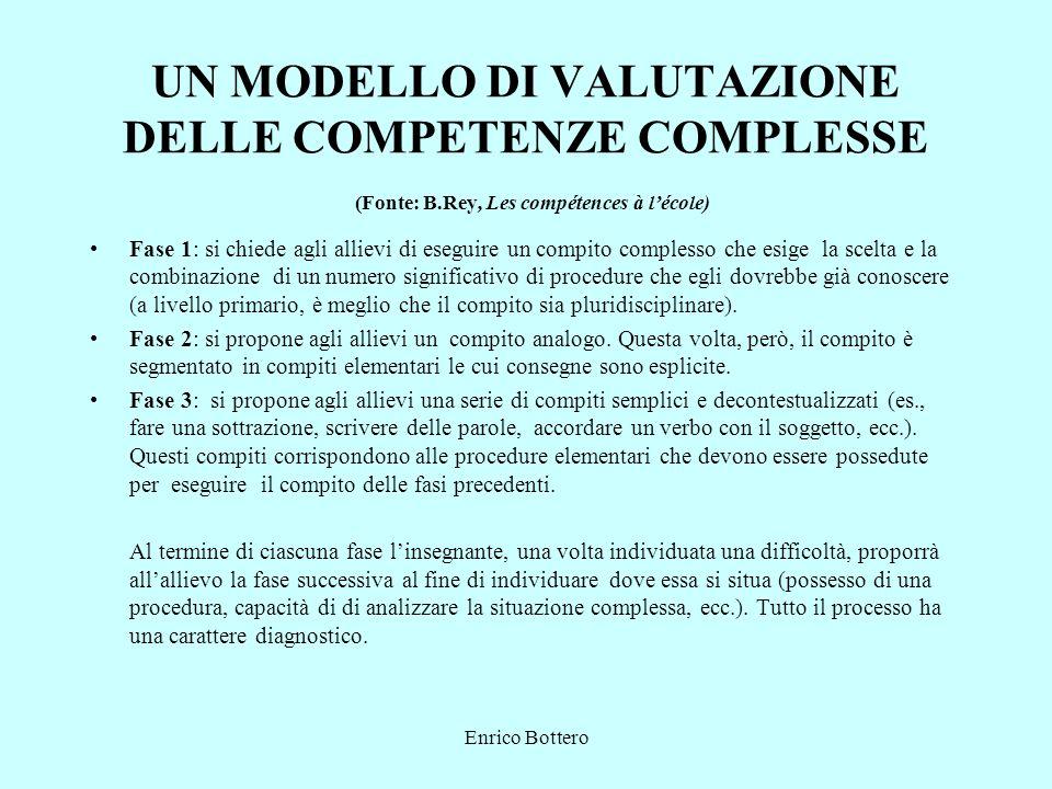 Enrico Bottero UN MODELLO DI VALUTAZIONE DELLE COMPETENZE COMPLESSE (Fonte: B.Rey, Les compétences à lécole) Fase 1: si chiede agli allievi di eseguir