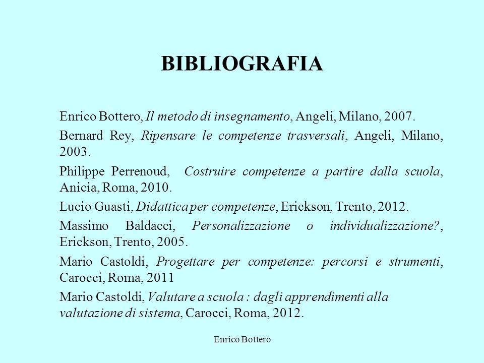 Enrico Bottero BIBLIOGRAFIA Enrico Bottero, Il metodo di insegnamento, Angeli, Milano, 2007. Bernard Rey, Ripensare le competenze trasversali, Angeli,