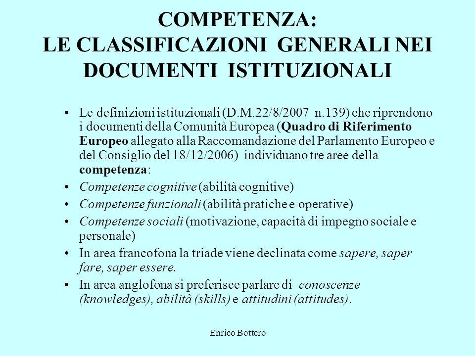 Enrico Bottero COMPETENZA: LE CLASSIFICAZIONI GENERALI NEI DOCUMENTI ISTITUZIONALI Le definizioni istituzionali (D.M.22/8/2007 n.139) che riprendono i documenti della Comunità Europea (Quadro di Riferimento Europeo allegato alla Raccomandazione del Parlamento Europeo e del Consiglio del 18/12/2006) individuano tre aree della competenza: Competenze cognitive (abilità cognitive) Competenze funzionali (abilità pratiche e operative) Competenze sociali (motivazione, capacità di impegno sociale e personale) In area francofona la triade viene declinata come sapere, saper fare, saper essere.