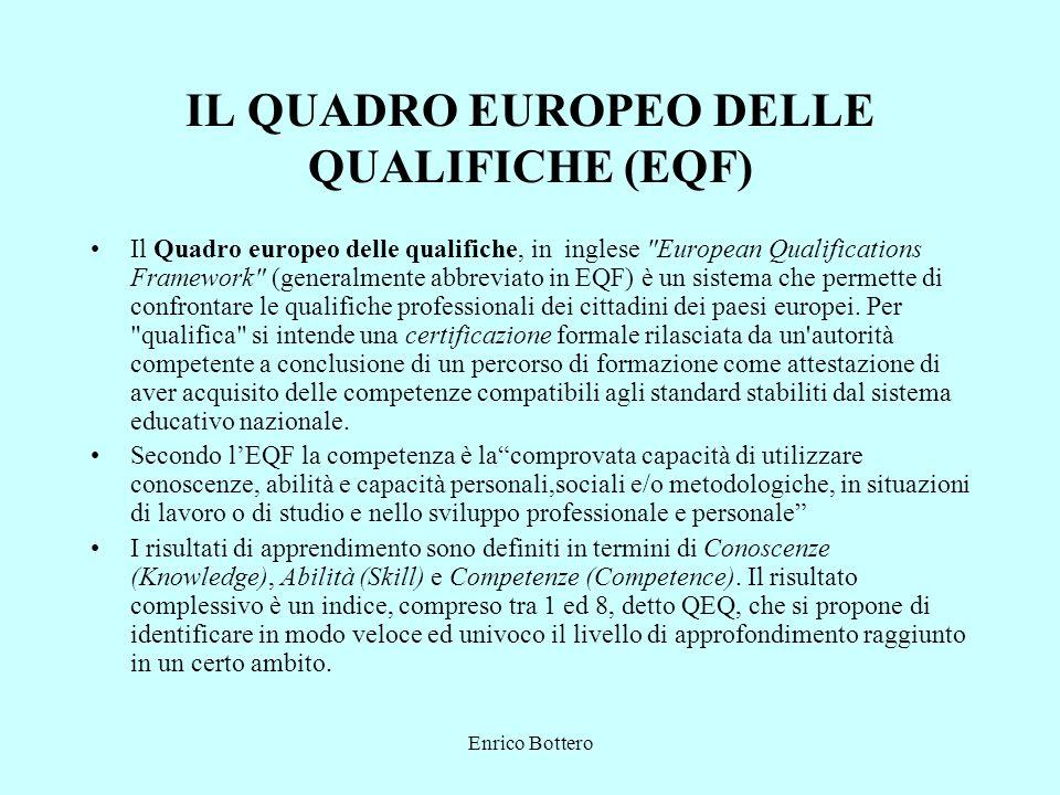 Enrico Bottero IL QUADRO EUROPEO DELLE QUALIFICHE (EQF) Il Quadro europeo delle qualifiche, in inglese European Qualifications Framework (generalmente abbreviato in EQF) è un sistema che permette di confrontare le qualifiche professionali dei cittadini dei paesi europei.