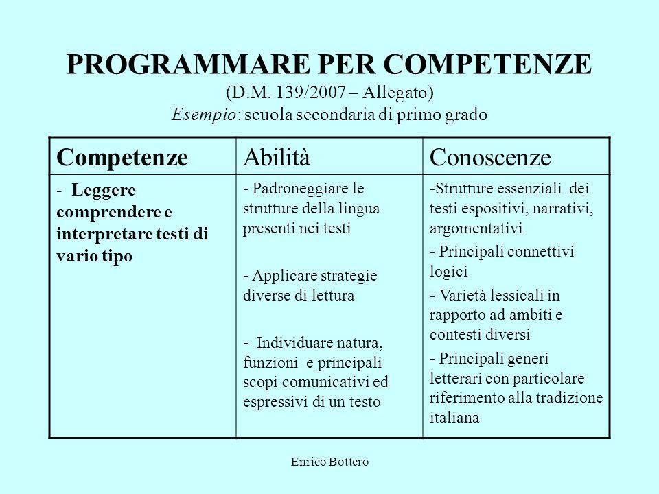 Enrico Bottero PROGRAMMARE PER COMPETENZE (D.M. 139/2007 – Allegato) Esempio: scuola secondaria di primo grado CompetenzeAbilitàConoscenze - Leggere c