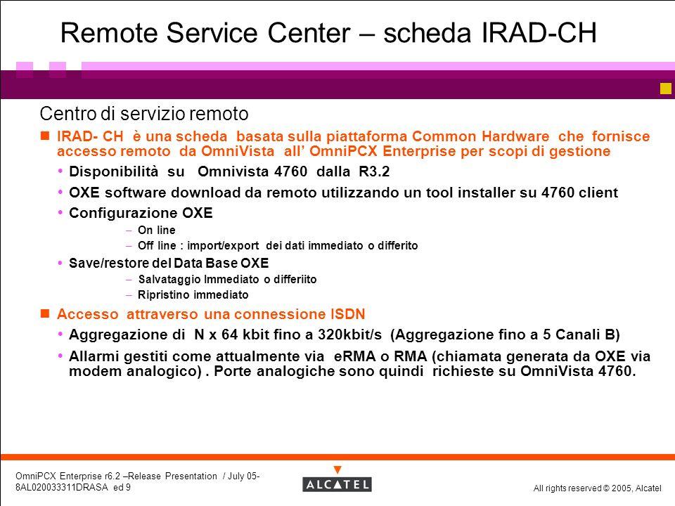 All rights reserved © 2005, Alcatel OmniPCX Enterprise r6.2 –Release Presentation / July 05- 8AL020033311DRASA ed 9 Remote Service Center – scheda IRA