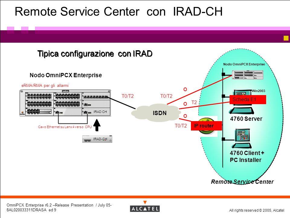 All rights reserved © 2005, Alcatel OmniPCX Enterprise r6.2 –Release Presentation / July 05- 8AL020033311DRASA ed 9 Remote Service Center con IRAD-CH