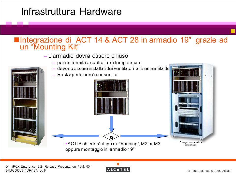 All rights reserved © 2005, Alcatel OmniPCX Enterprise r6.2 –Release Presentation / July 05- 8AL020033311DRASA ed 9 Infrastruttura Hardware Integrazio