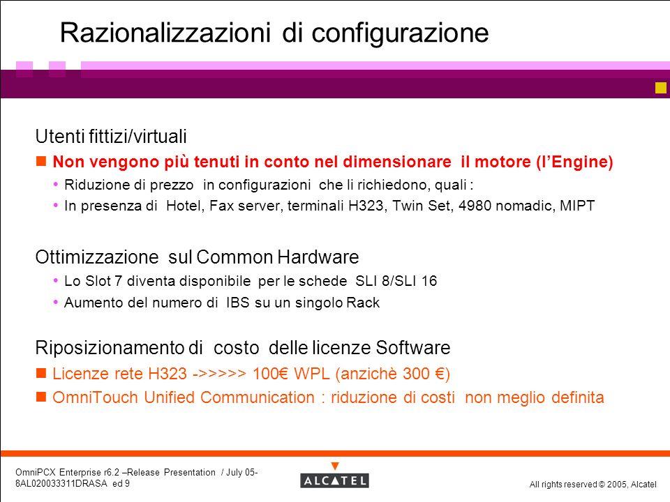 All rights reserved © 2005, Alcatel OmniPCX Enterprise r6.2 –Release Presentation / July 05- 8AL020033311DRASA ed 9 Razionalizzazioni di configurazion
