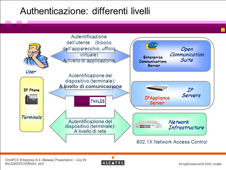 All rights reserved © 2005, Alcatel OmniPCX Enterprise r6.2 –Release Presentation / July 05- 8AL020033311DRASA ed 9 Authenticazione: differenti livell