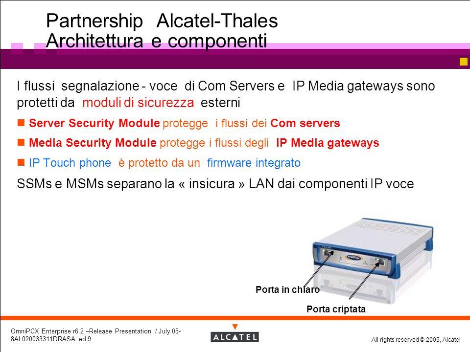 All rights reserved © 2005, Alcatel OmniPCX Enterprise r6.2 –Release Presentation / July 05- 8AL020033311DRASA ed 9 Partnership Alcatel-Thales Archite