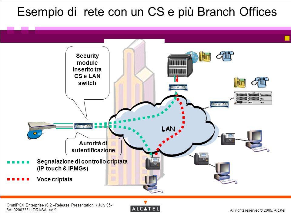 All rights reserved © 2005, Alcatel OmniPCX Enterprise r6.2 –Release Presentation / July 05- 8AL020033311DRASA ed 9 Esempio di rete con un CS e più Br