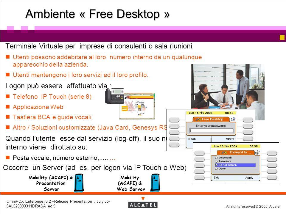 All rights reserved © 2005, Alcatel OmniPCX Enterprise r6.2 –Release Presentation / July 05- 8AL020033311DRASA ed 9 Ambiente « Free Desktop » Terminal