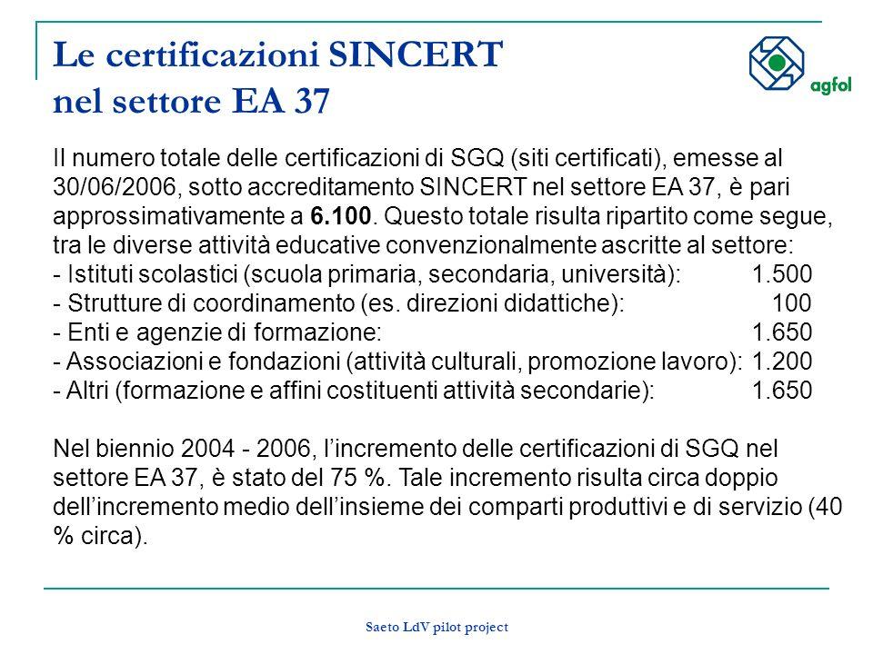 Saeto LdV pilot project Le certificazioni SINCERT nel settore EA 37 Il numero totale delle certificazioni di SGQ (siti certificati), emesse al 30/06/2006, sotto accreditamento SINCERT nel settore EA 37, è pari approssimativamente a 6.100.