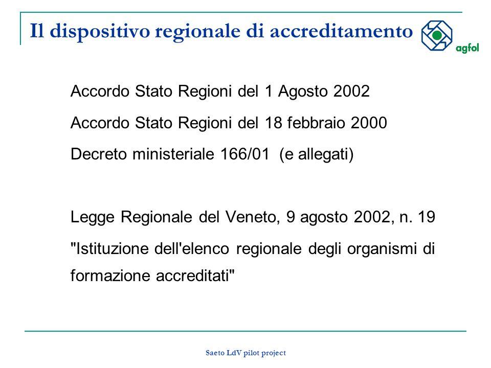 Saeto LdV pilot project Accordo Stato Regioni del 1 Agosto 2002 Accordo Stato Regioni del 18 febbraio 2000 Decreto ministeriale 166/01 (e allegati) Legge Regionale del Veneto, 9 agosto 2002, n.