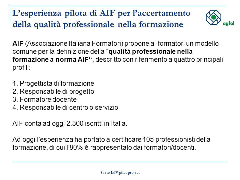 Saeto LdV pilot project AIF (Associazione Italiana Formatori) propone ai formatori un modello comune per la definizione della qualità professionale nella formazione a norma AIF, descritto con riferimento a quattro principali profili: 1.