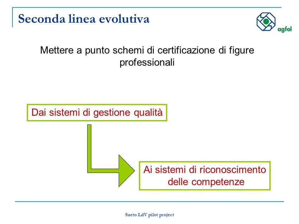 Saeto LdV pilot project Seconda linea evolutiva Mettere a punto schemi di certificazione di figure professionali Dai sistemi di gestione qualità Ai sistemi di riconoscimento delle competenze