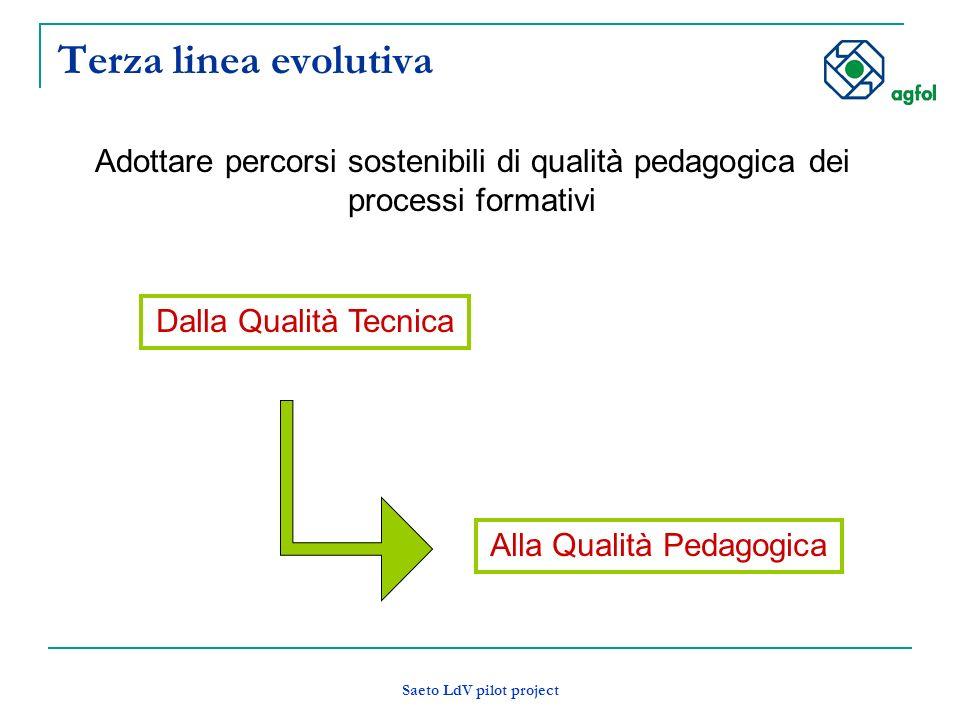 Saeto LdV pilot project Terza linea evolutiva Adottare percorsi sostenibili di qualità pedagogica dei processi formativi Dalla Qualità Tecnica Alla Qualità Pedagogica