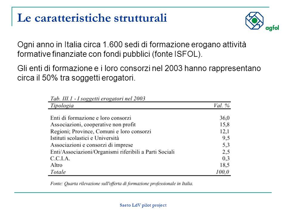 Le caratteristiche strutturali Ogni anno in Italia circa 1.600 sedi di formazione erogano attività formative finanziate con fondi pubblici (fonte ISFOL).