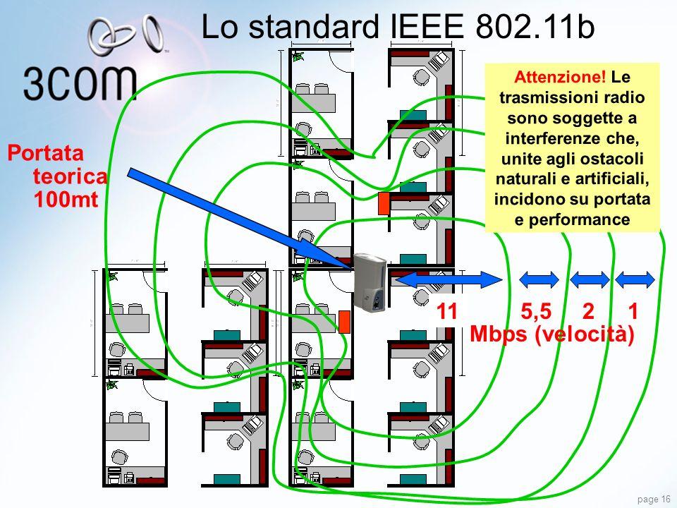 page 16 115,521 Portata teorica 100mt Mbps (velocità) Attenzione! Le trasmissioni radio sono soggette a interferenze che, unite agli ostacoli naturali