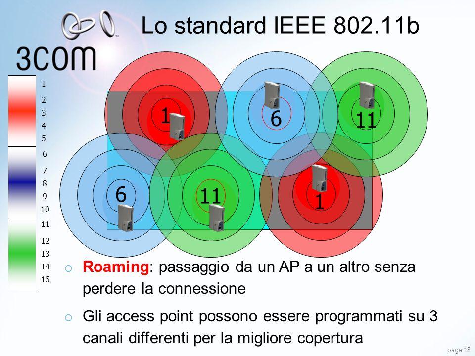 page 18 Lo standard IEEE 802.11b 1 6 11 1 6 1 2 3 4 5 6 7 8 9 10 11 12 13 14 15 Roaming: passaggio da un AP a un altro senza perdere la connessione Gl