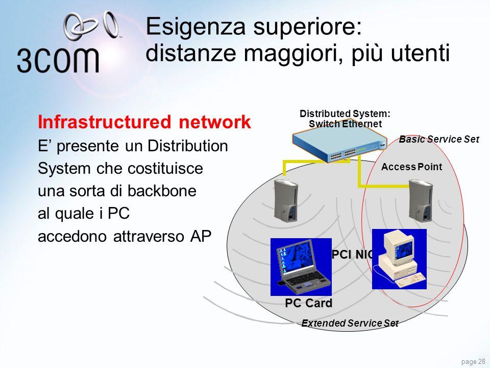 page 28 Esigenza superiore: distanze maggiori, più utenti Infrastructured network E presente un Distribution System che costituisce una sorta di backb