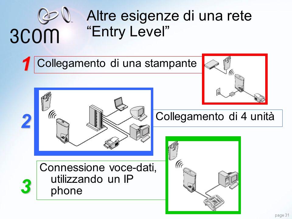 page 31 Altre esigenze di una rete Entry Level Collegamento di una stampante Collegamento di 4 unità Connessione voce-dati, utilizzando un IP phone 1