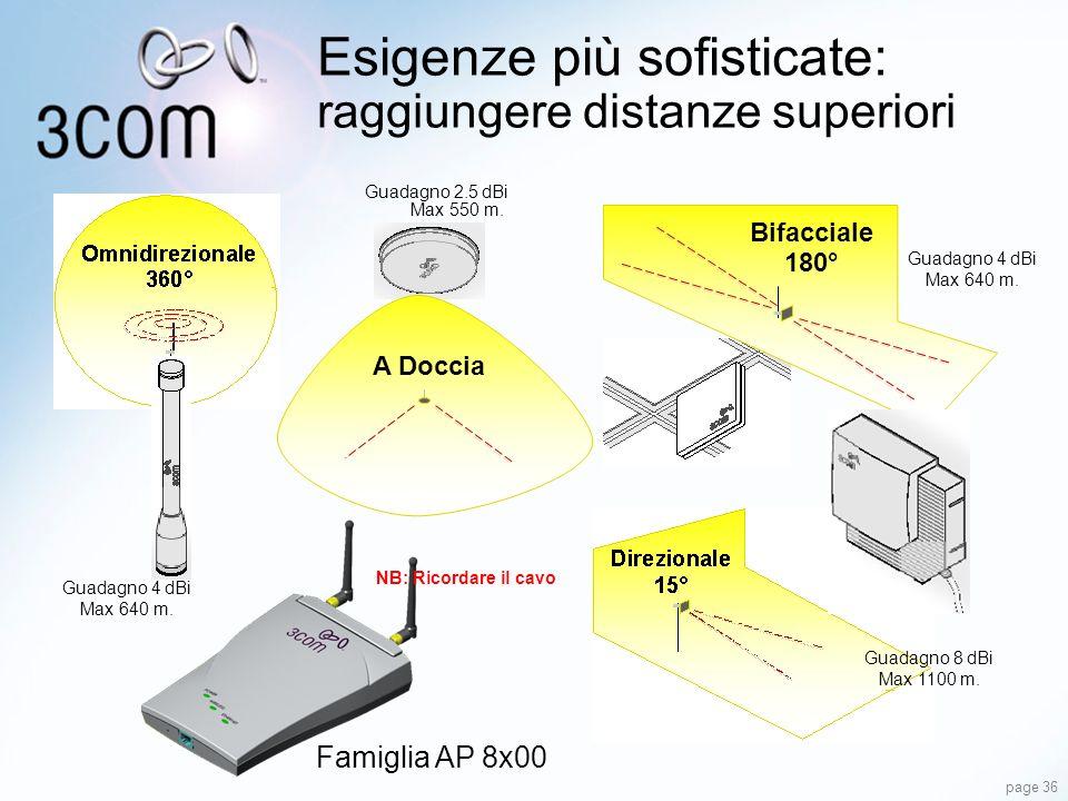 page 36 Esigenze più sofisticate: raggiungere distanze superiori Famiglia AP 8x00 Guadagno 4 dBi Max 640 m. A Doccia Guadagno 2.5 dBi Max 550 m. Bifac