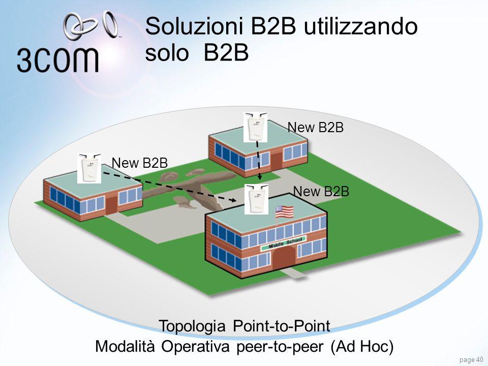 page 40 Soluzioni B2B utilizzando solo B2B New B2B Topologia Point-to-Point Modalità Operativa peer-to-peer (Ad Hoc)