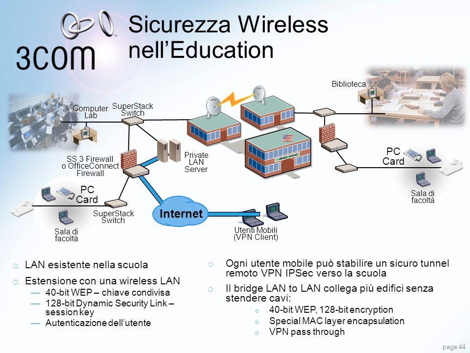 page 44 Utenti Mobili (VPN Client) Sicurezza Wireless nellEducation LAN esistente nella scuola Private LAN Server Computer Lab Biblioteca PC Card Sala