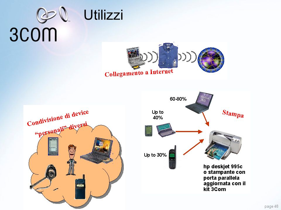 page 48 Utilizzi