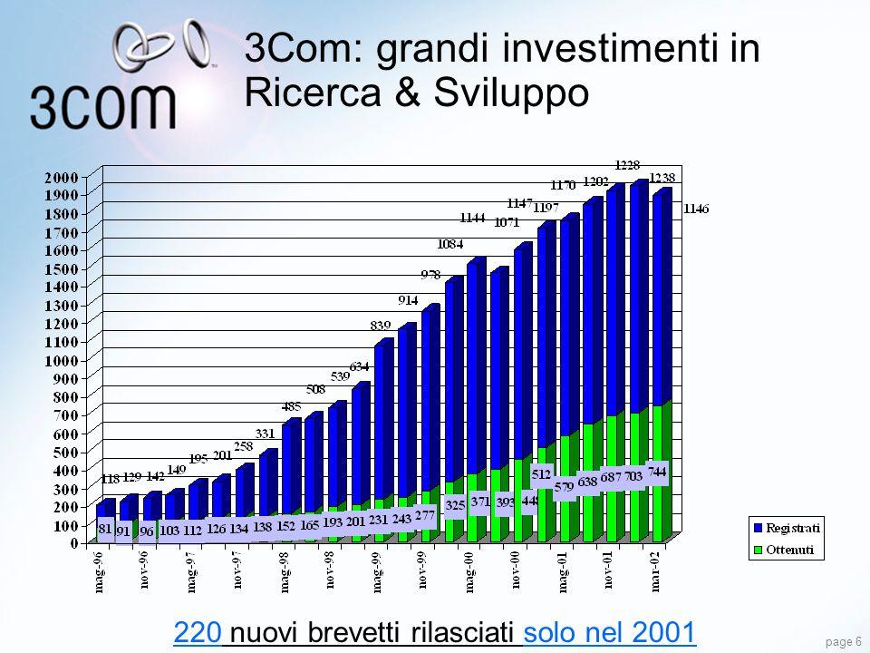 page 6 3Com: grandi investimenti in Ricerca & Sviluppo 220 nuovi brevetti rilasciati solo nel 2001