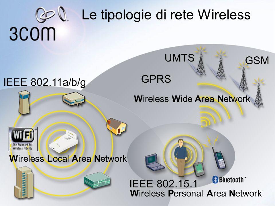 page 49 Bluetooth 802.15.1 3Com Wireless Bluetooth PC Card 3CRWB6096 $129 3Com Wireless Bluetooth Printing Kit 3CRBB0196-EU $250 3Com Wireless Bluetooth USB Adapter 3CREB96-EU $149 Windows Me/2000/98SE/XP