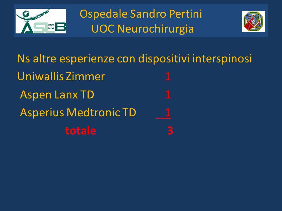Ns altre esperienze con dispositivi interspinosi Uniwallis Zimmer 1 Aspen Lanx TD 1 Asperius Medtronic TD 1 totale 3 Ospedale Sandro Pertini UOC Neuro