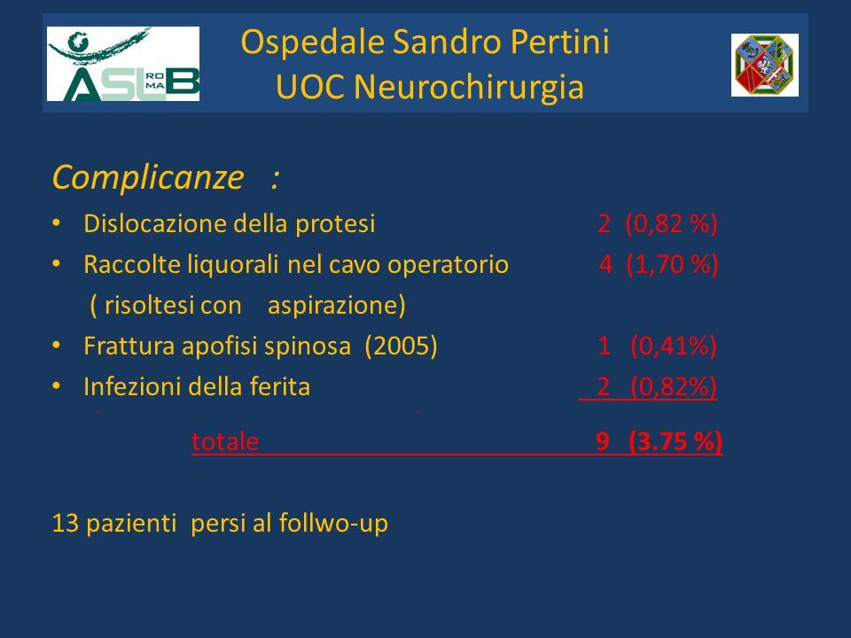 Complicanze : Dislocazione della protesi 2 (0,82 %) Raccolte liquorali nel cavo operatorio 4 (1,70 %) ( risoltesi con aspirazione) Frattura apofisi sp