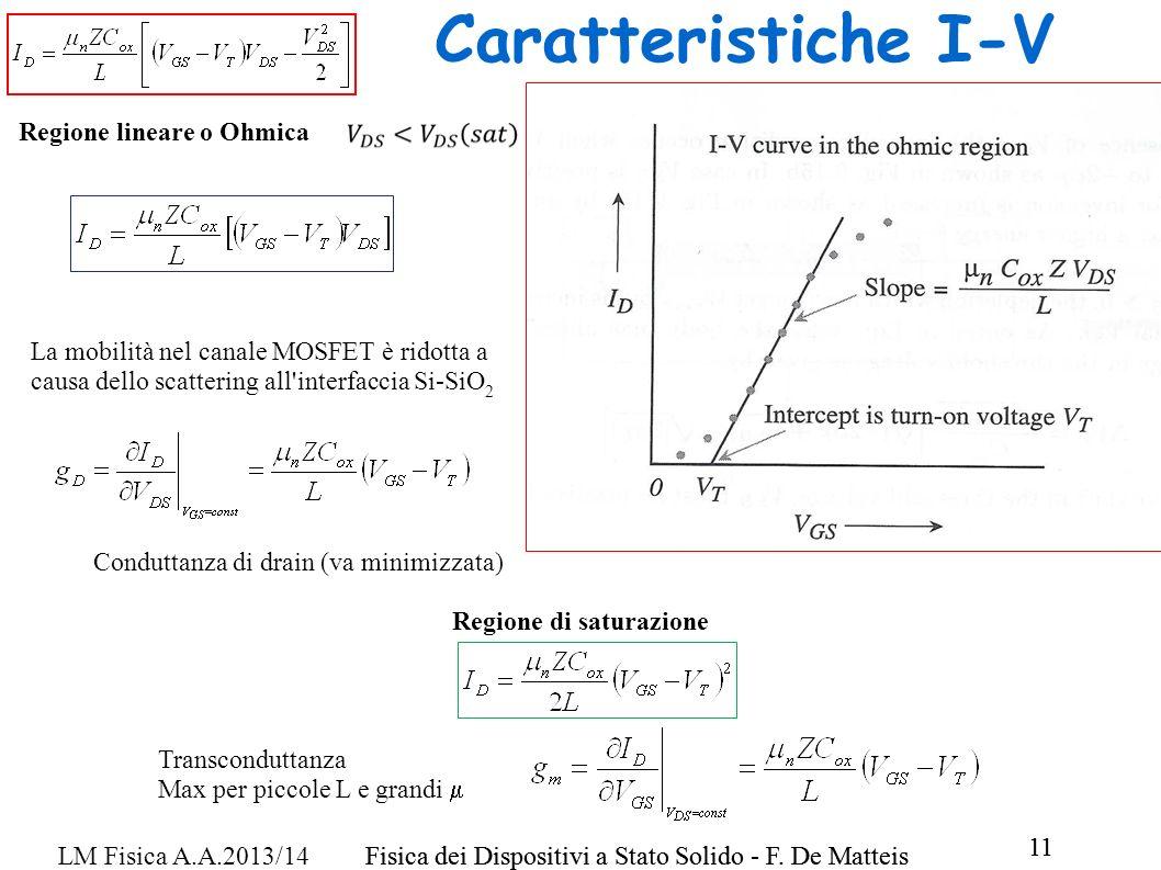 Fisica dei Dispositivi a Stato Solido - F. De Matteis 11 LM Fisica A.A.2013/14Fisica dei Dispositivi a Stato Solido - F. De Matteis 11 Caratteristiche