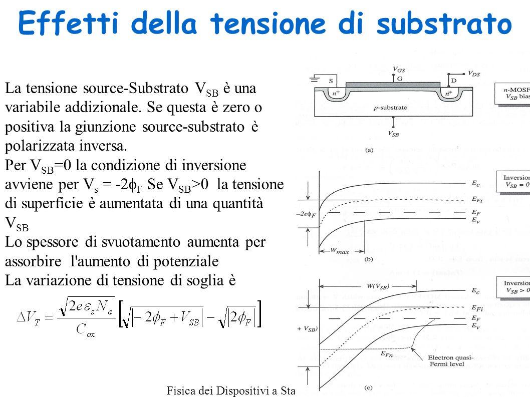 Fisica dei Dispositivi a Stato Solido - F. De Matteis 12 Effetti della tensione di substrato La tensione source-Substrato V SB è una variabile addizio