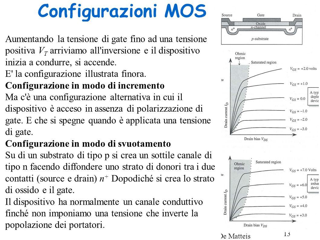 Fisica dei Dispositivi a Stato Solido - F. De Matteis 13 Configurazioni MOS Aumentando la tensione di gate fino ad una tensione positiva V T arriviamo