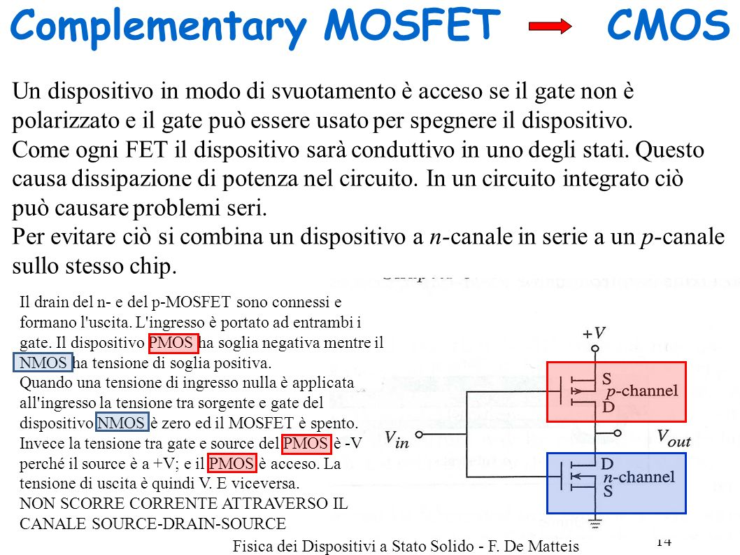 Fisica dei Dispositivi a Stato Solido - F. De Matteis 14 Complementary MOSFET CMOS Un dispositivo in modo di svuotamento è acceso se il gate non è pol