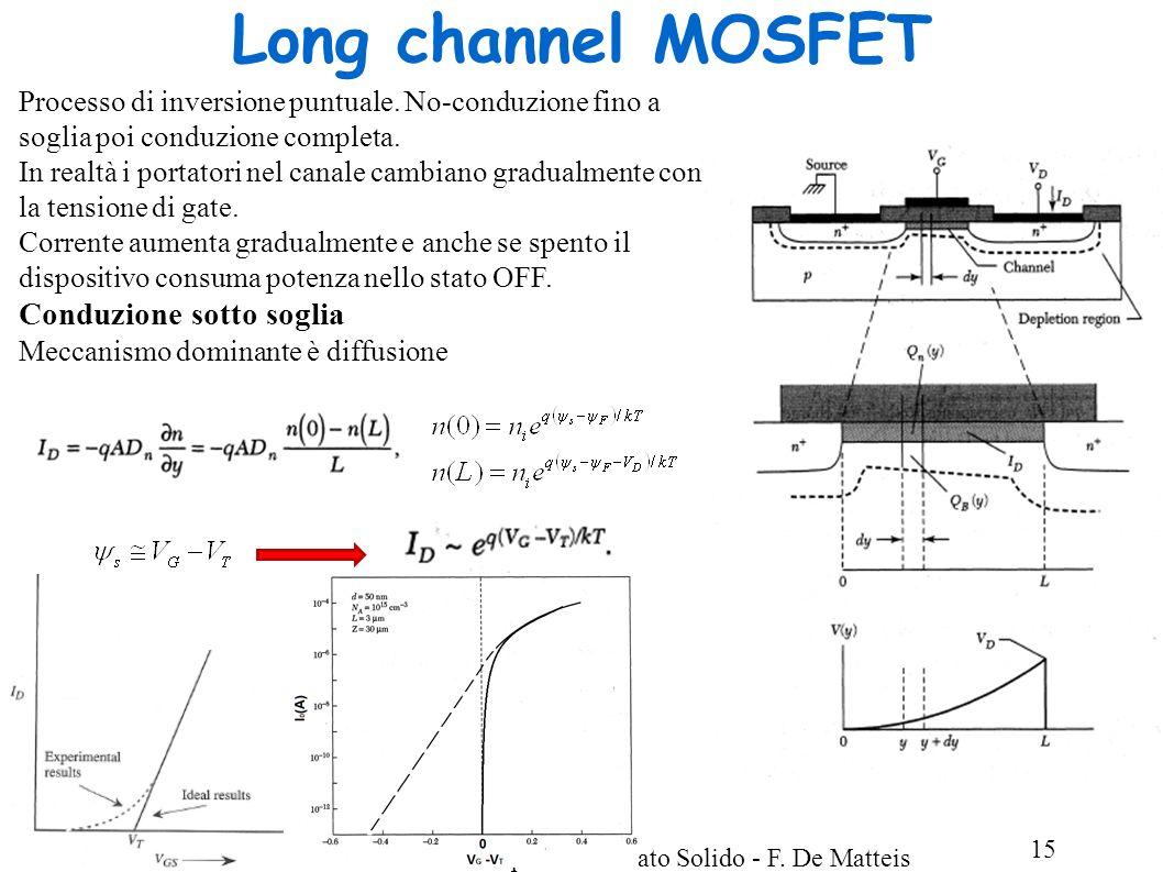 Fisica dei Dispositivi a Stato Solido - F. De Matteis 15 Long channel MOSFET Processo di inversione puntuale. No-conduzione fino a soglia poi conduzio
