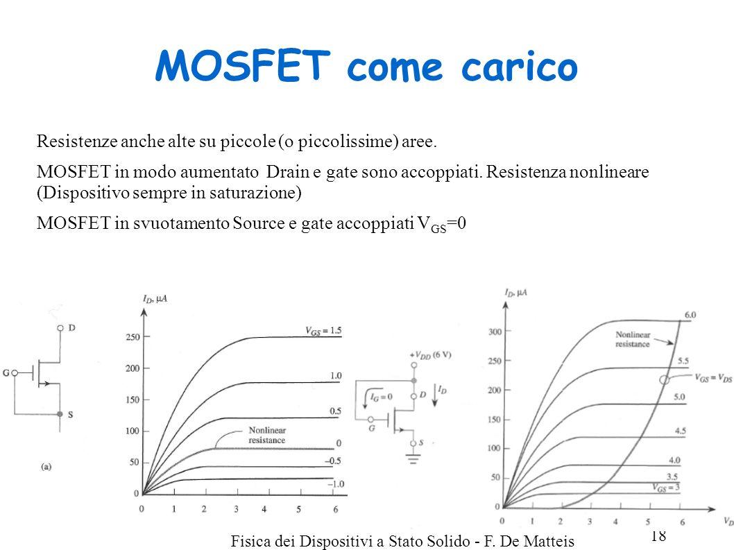 Fisica dei Dispositivi a Stato Solido - F. De Matteis 18 MOSFET come carico Resistenze anche alte su piccole (o piccolissime) aree. MOSFET in modo aum