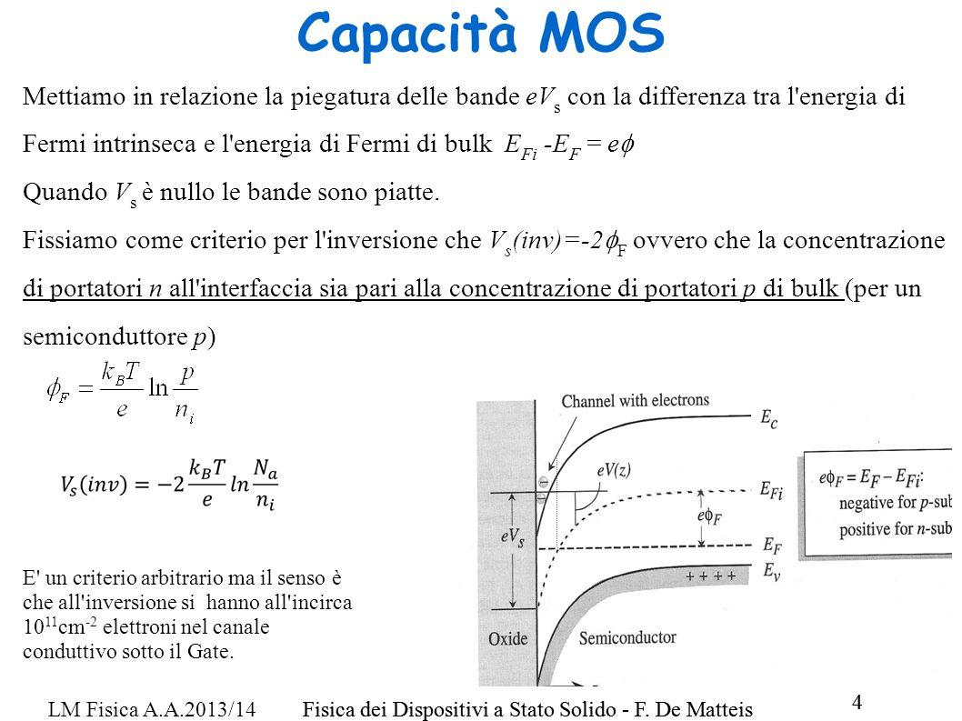 Fisica dei Dispositivi a Stato Solido - F. De Matteis 4 LM Fisica A.A.2013/14Fisica dei Dispositivi a Stato Solido - F. De Matteis 4 Capacità MOS Mett