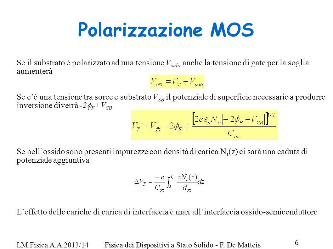 Fisica dei Dispositivi a Stato Solido - F. De Matteis 6 Polarizzazione MOS Se il substrato è polarizzato ad una tensione V sub, anche la tensione di g