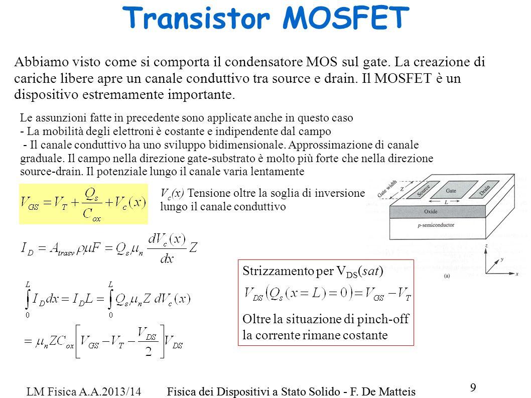 9 LM Fisica A.A.2013/14Fisica dei Dispositivi a Stato Solido - F. De Matteis 9 Transistor MOSFET Abbiamo visto come si comporta il condensatore MOS su